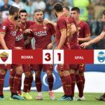 Roma - Spal 3-1, giallorossi vincono in rimonta