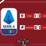 Serie A - Resoconto delle 15: vincono le genovesi, cade il Milan